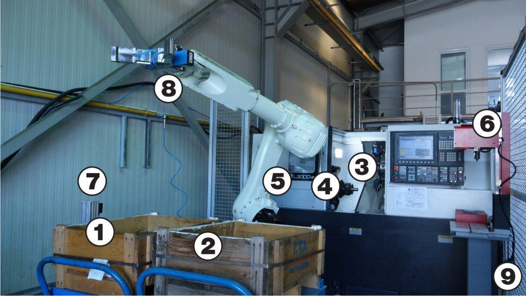 Celulă robot GreenBau - Lixland fig.1