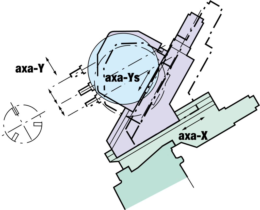 Prelucrare pe axa Y, Strung CNC Okuma LB 3000 EXII