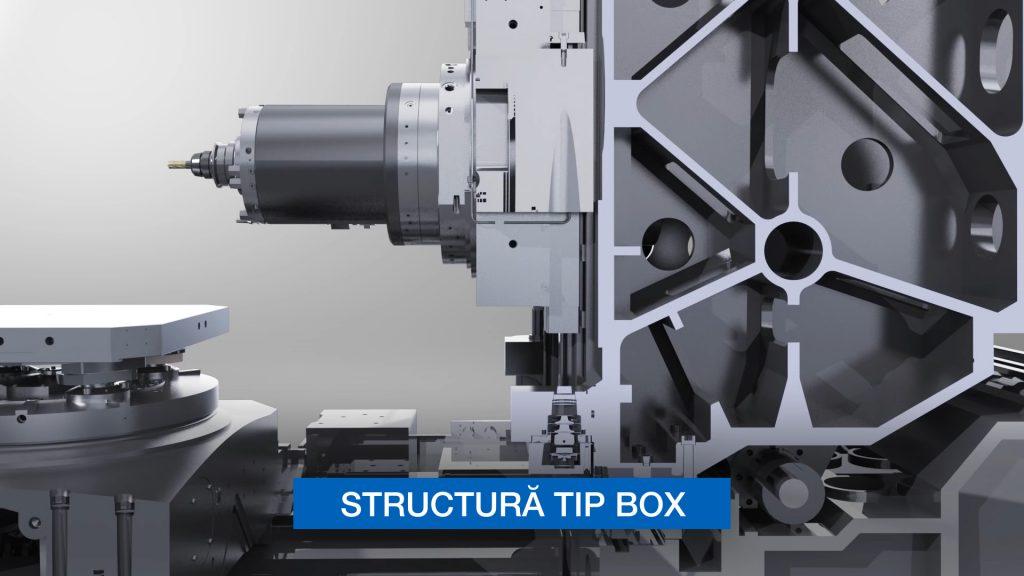 prelucrări prin aşchiere CNC - Structura Tip Box