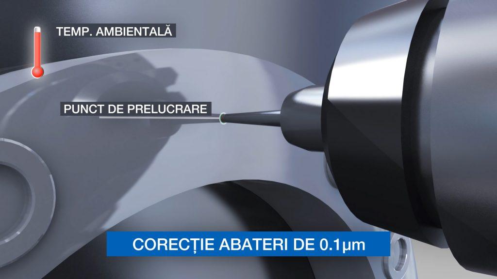 Compensare deformare termică, Thermo-Friendly Concept- prelucrări prin aşchiere CNC