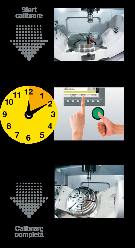 Calibrare automată CNC - 10 minute în 3 pași