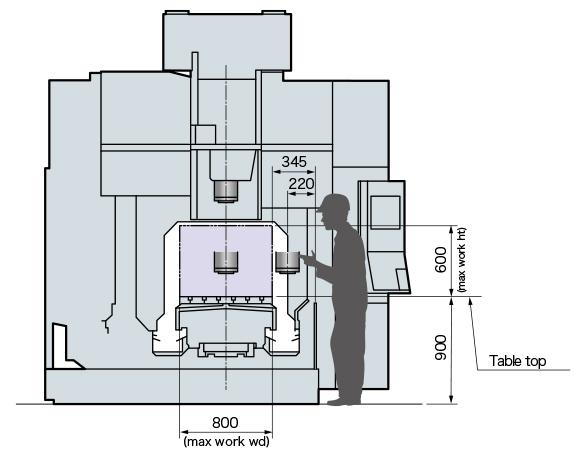 Dimensiuni centru vertical CNC Okuma MB-80V