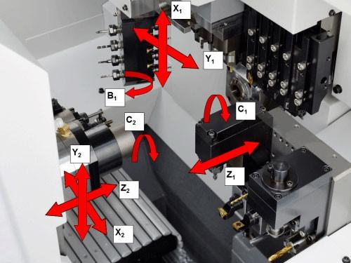 strung swiss type - prelucrare CNC pe 7 axe