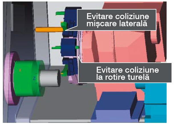 Verificare coliziune în timpul rotirii turelei, deplasare - Sistem anti-coliziune mașini CNC