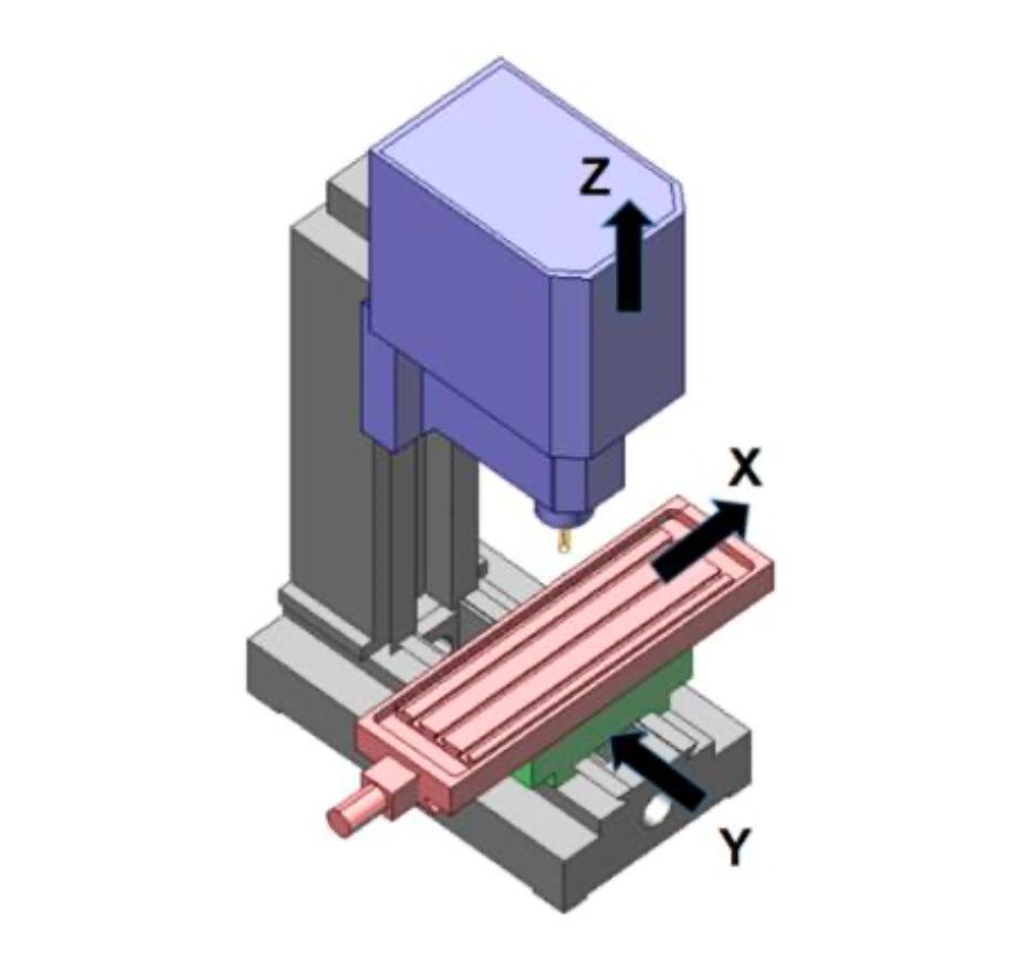Fig. 1.1. Centru de prelucrare cu trei axe.