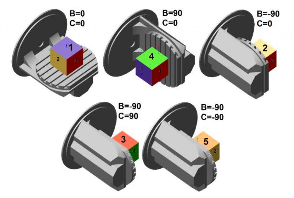 prelucrări prin aşchiere CNC indexată 3+2 a fețelor unui cub.