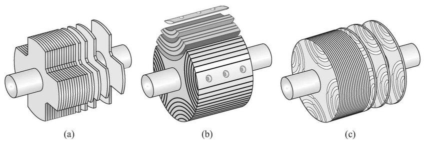 Motorul cu reluctanță - Variante de construcție rotor