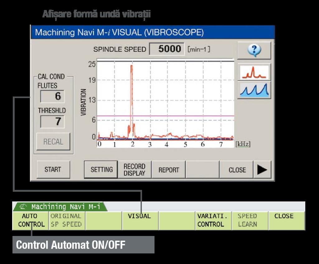 Condiții optime așchiere - vizualizare parametrii vibrații